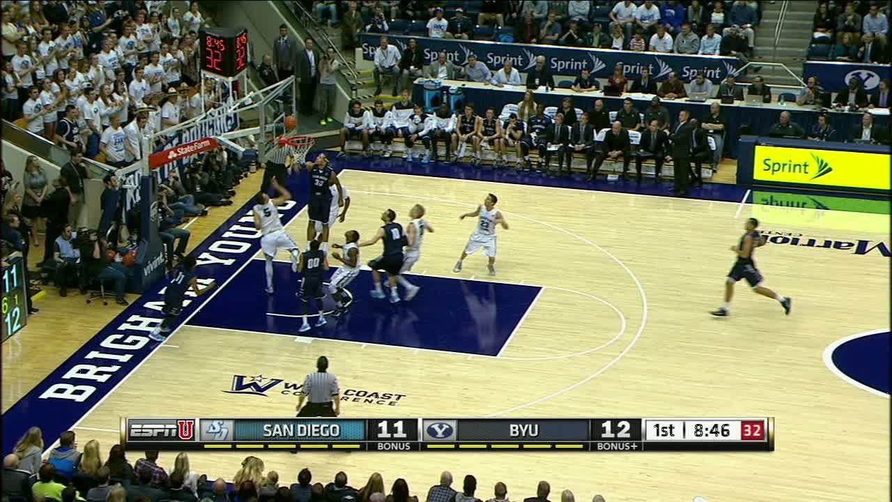 Espn College Basketball Scores Byu | Basketball Scores