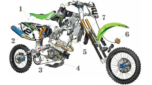 Espn The Magazine Breaks Down Ryan Villopoto S Monster