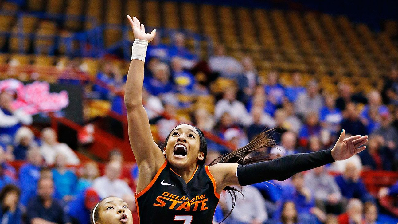 Women S College Basketball Oklahoma State Cowgirls