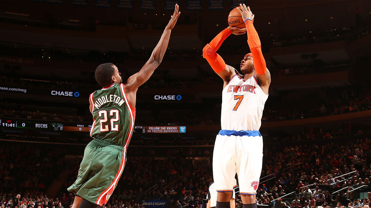Melo willing to change playing style