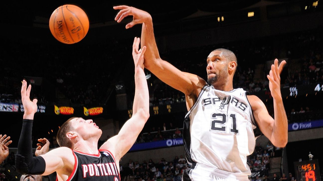 All-Time #NBArank: Duncan tops list of best power forwards ever