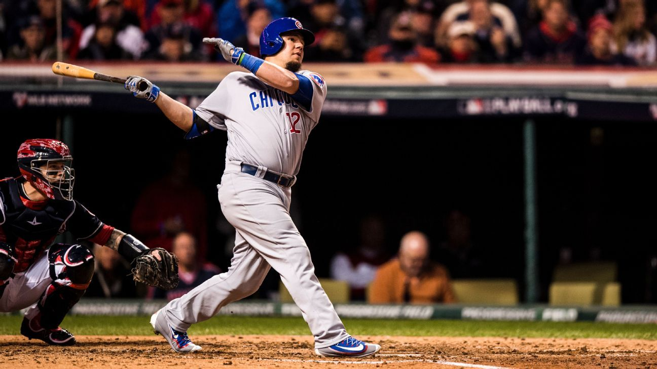 Kyle Schwarber as leadoff hitter? A good idea for the Chicago Cubs