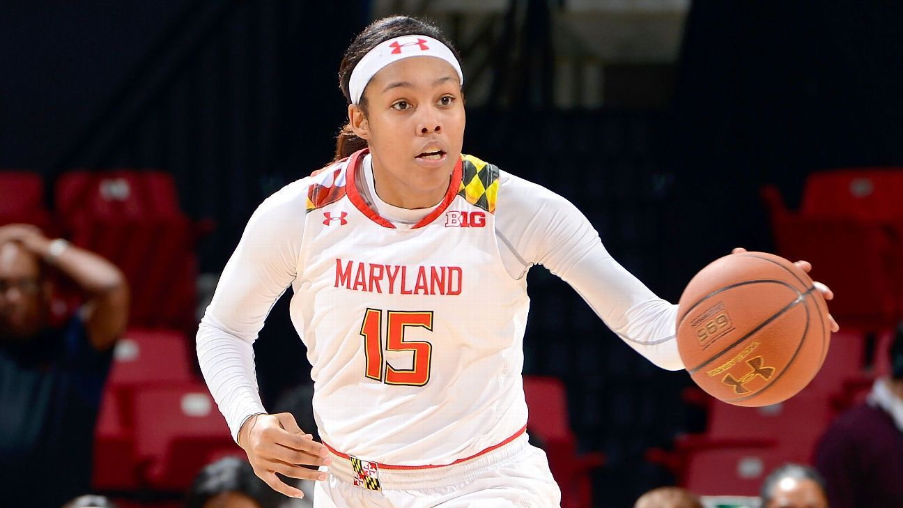 Maryland Forward Kiah Gillespie Transfers To Florida State