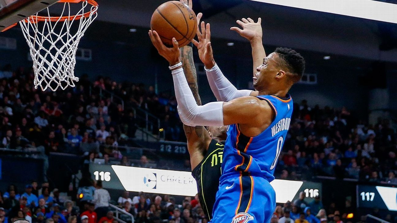 Westbrook fourth ever to hit 100 triple-doubles