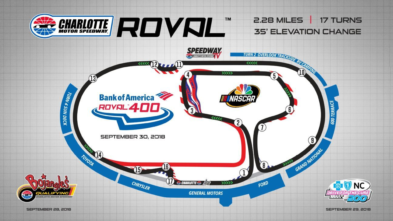 Charlotte Motor Speedway introduces Bank of America ROVAL 400