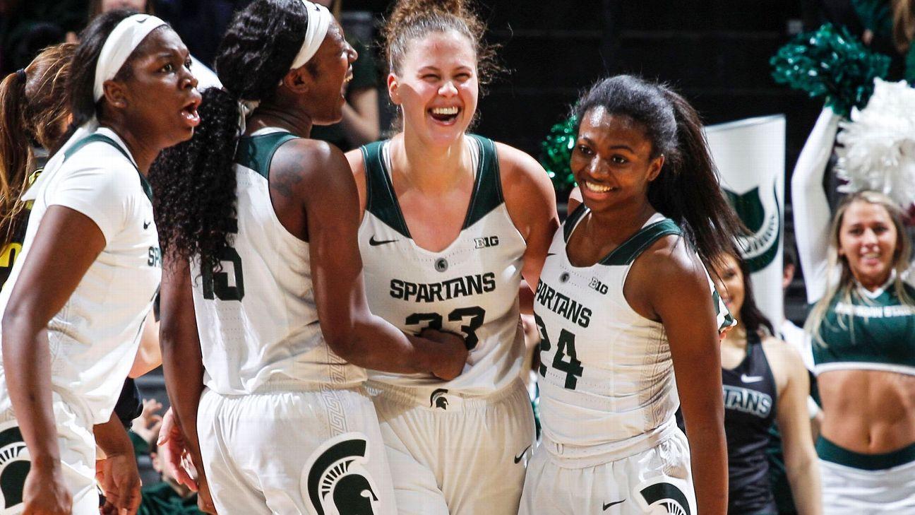 espnW's basketball player of the week Michigan State's Jenna Allen