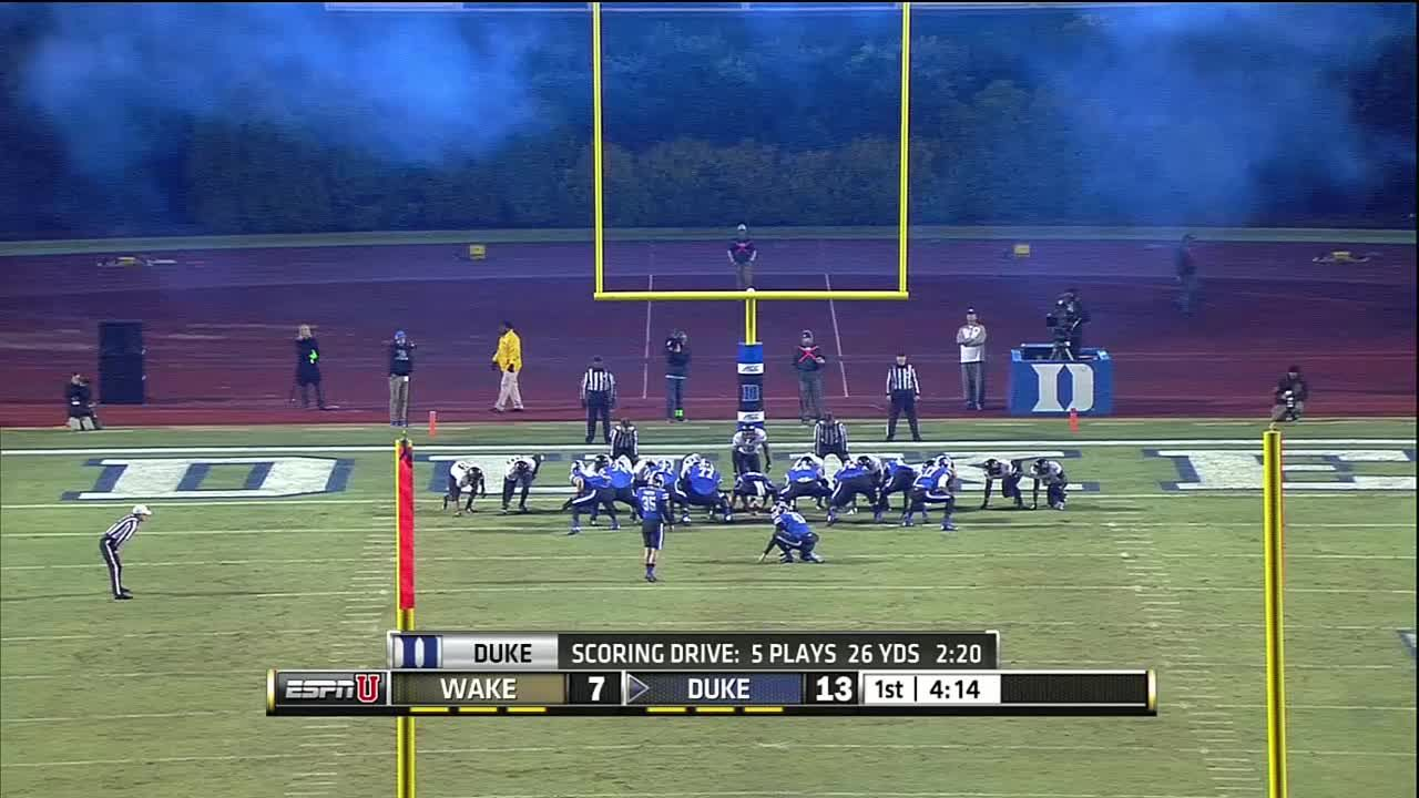 college football picks espn duke college football score