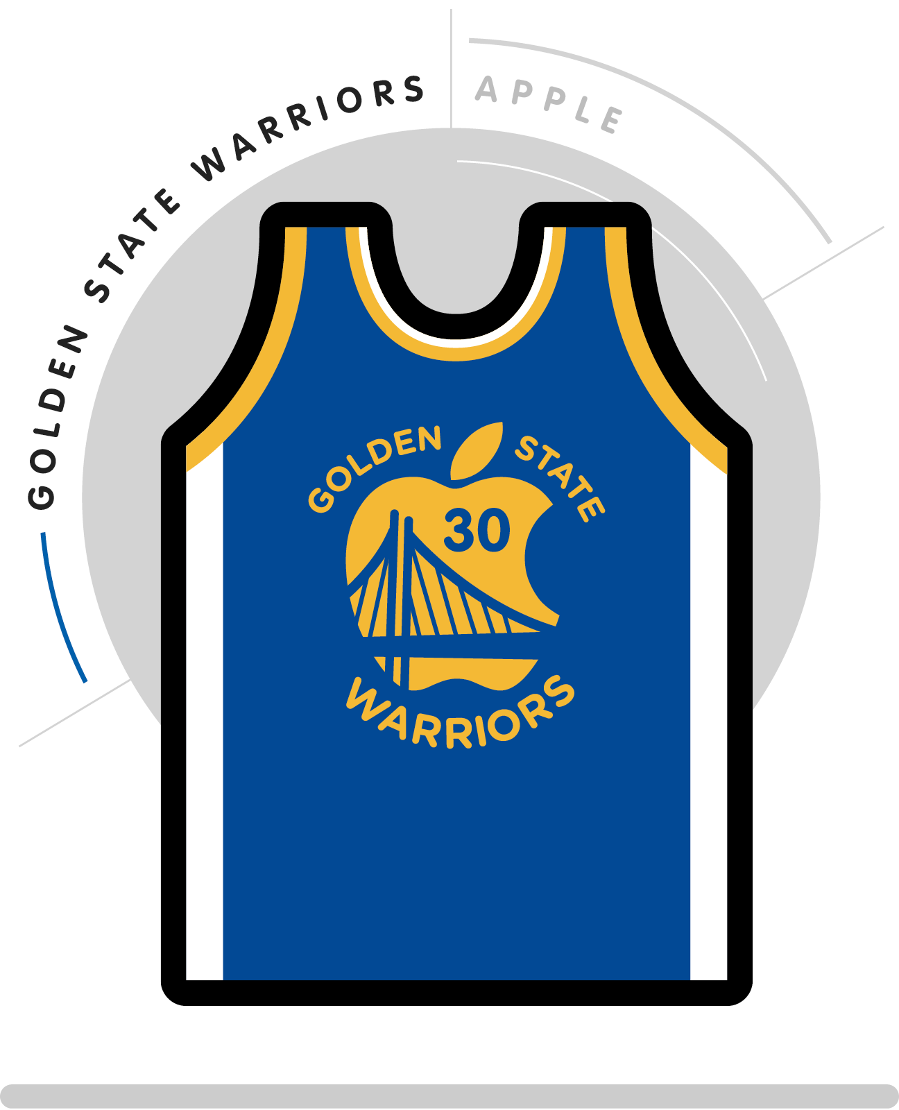 an in depth look at nba jerseys with full advertising