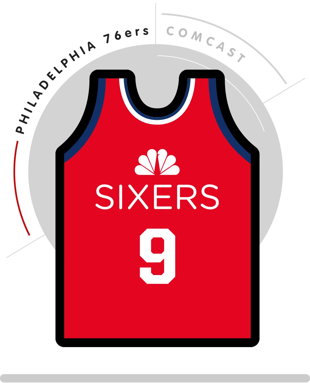 745928f649 Já imaginou as camisas dos times da NBA com patrocínio  Então ...