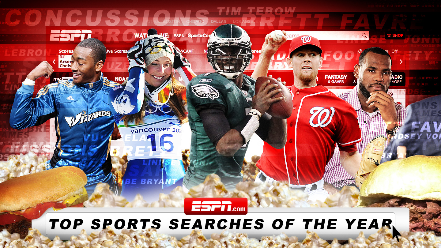 Top Sports Searches of the Year