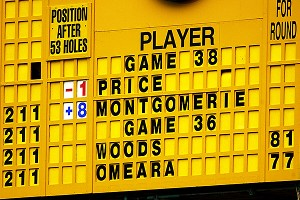 Really, the numbers do all the talking. Yes, Tiger Woods shot 81.