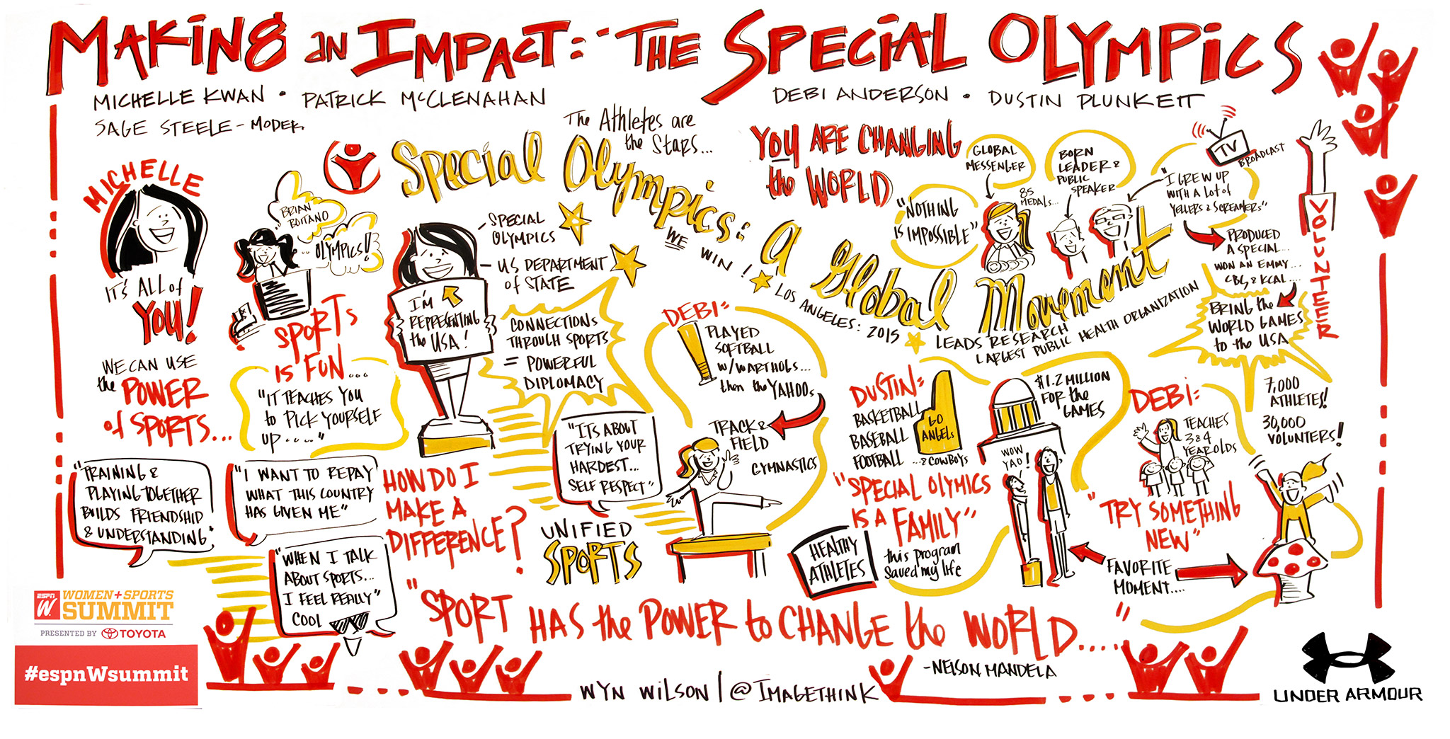 Michelle Kwan was part of the espnW Summit's Special Olympics panel. You don't have to be an Olympian or a professional athlete to benefit from sports, Kwan said. We probably don't realize the transformative power we have through sports.