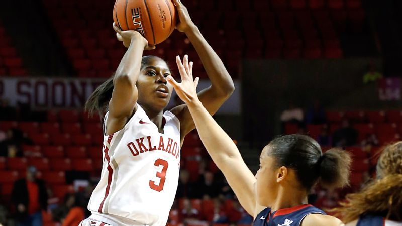 Falling short of expectations: Oklahoma (9-4)