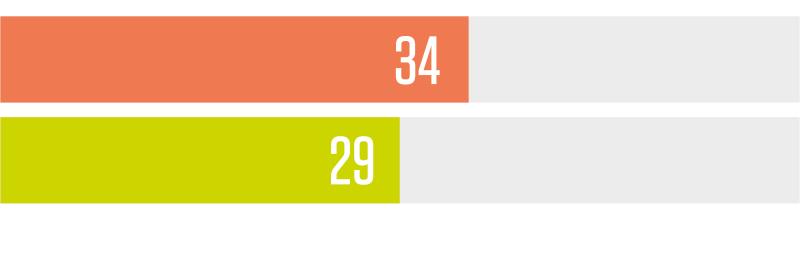 Serena vs steffi infographic