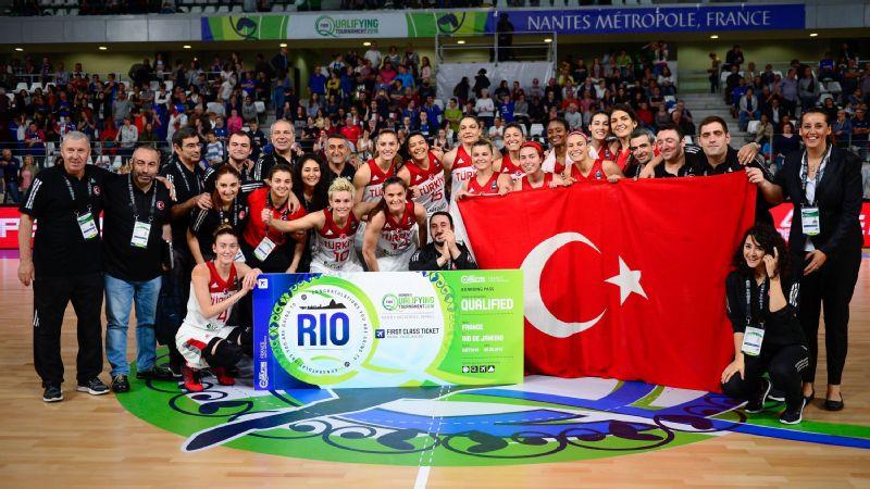 Turkey women's national basketball team