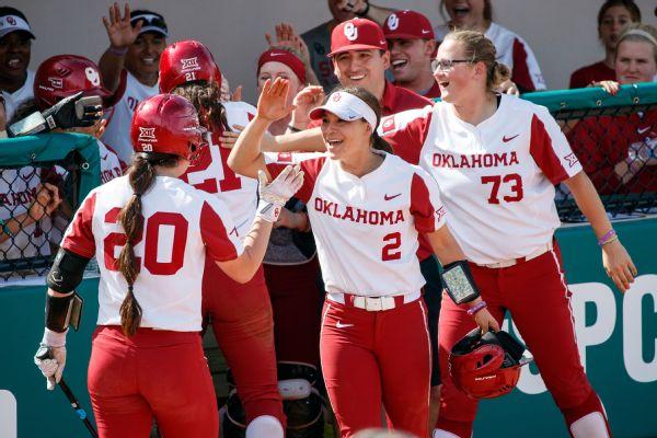 Oklahoma softball