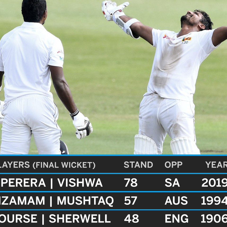 Kusal and Fernando, the highest last-wicket stand in a successful chase