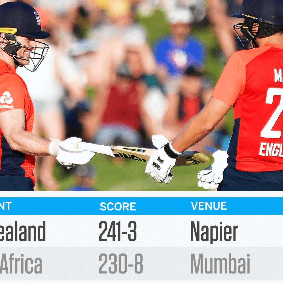 Stats - Dawid Malan, Eoin Morgan take England to new T20I heights