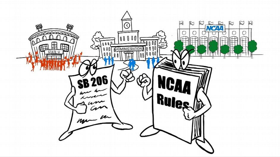 What California bill means for NCAA image and likeness debate