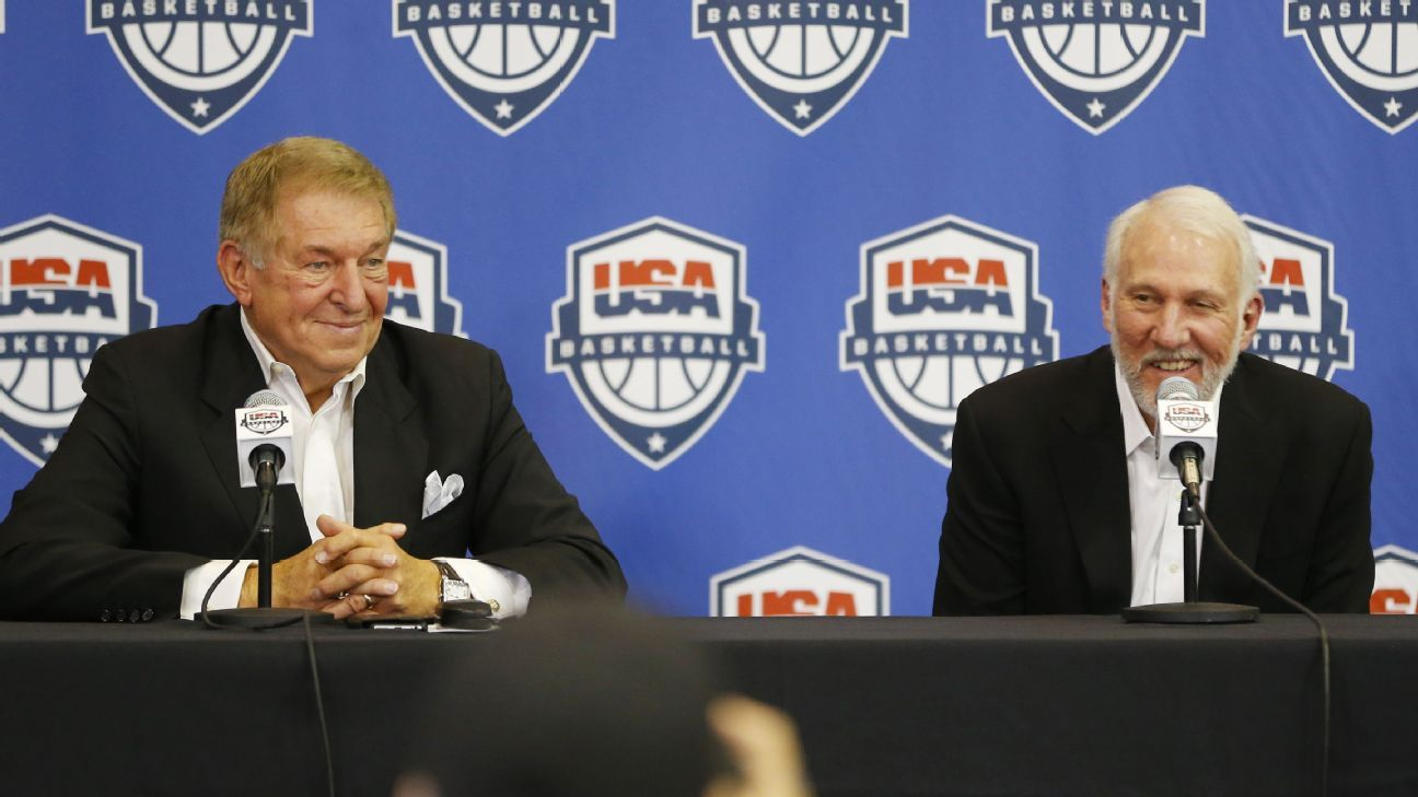 Colangelo, Popovich commit to Team USA for '21