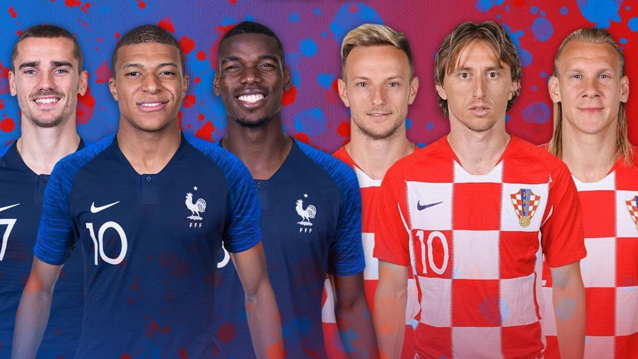 0b58702ea France vs. Croatia  Mbappe makes French the firm favourites in World Cup  final