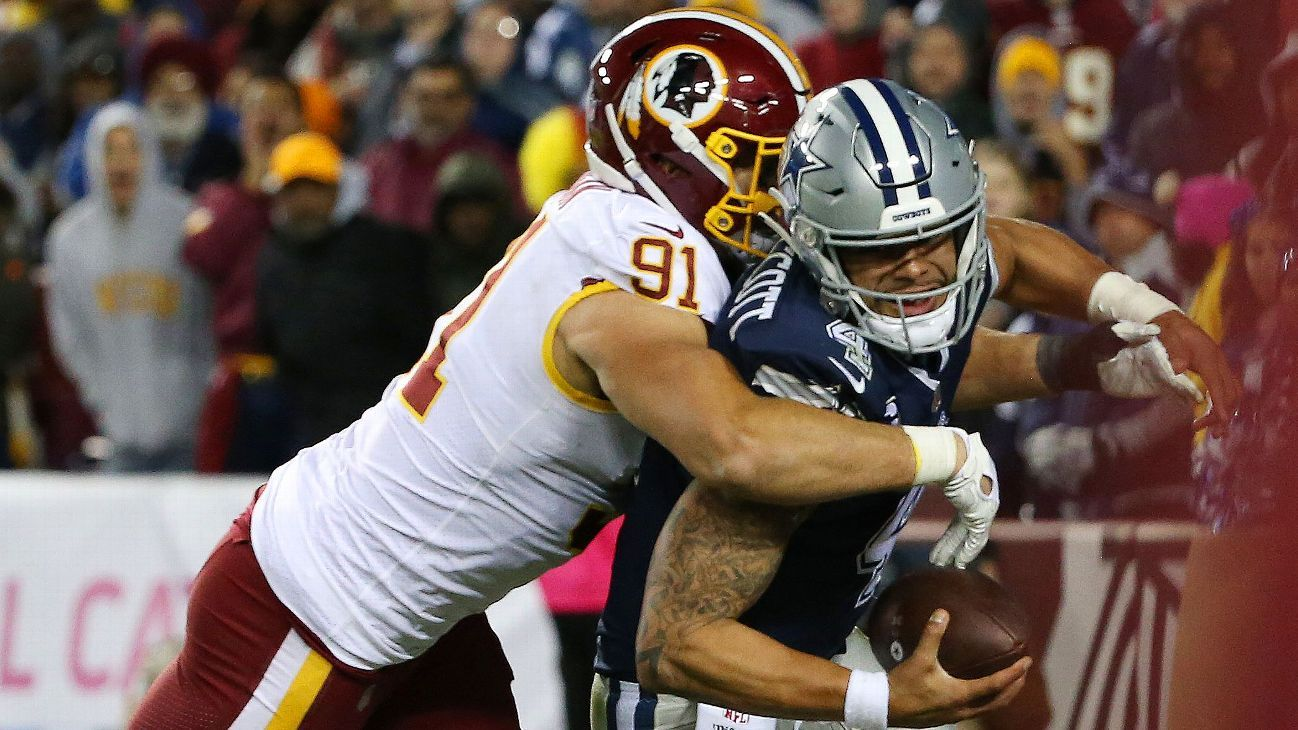 Extending Ryan Kerrigan, other moves could give Redskins big cap space