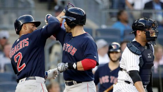 MLB DFS picks for Friday's DraftKings and FanDuel Daily Fantasy