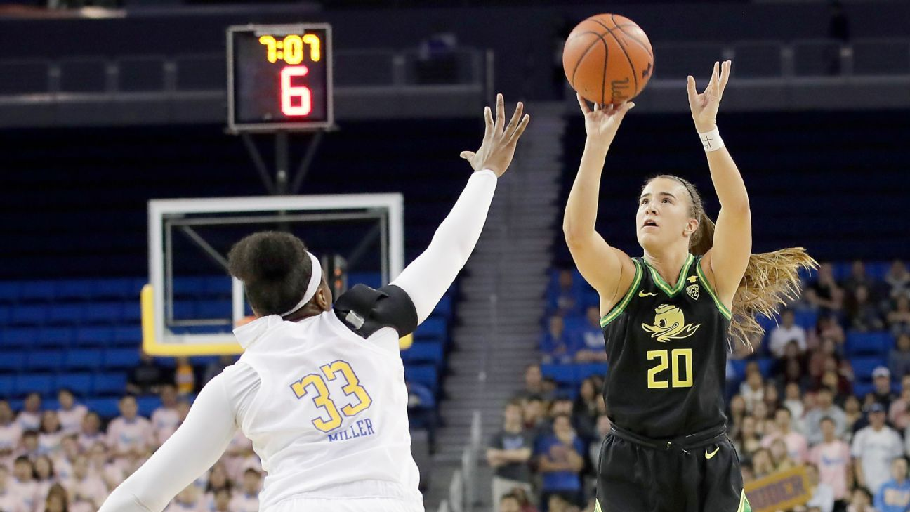 Rare air: Ionescu vying for second Wade Trophy