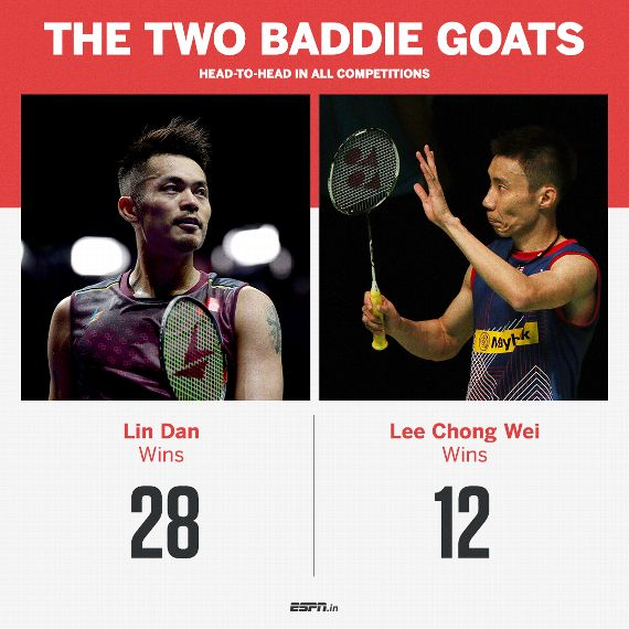 Numbers Game And Match Why Lin Dan Is The Best This Century