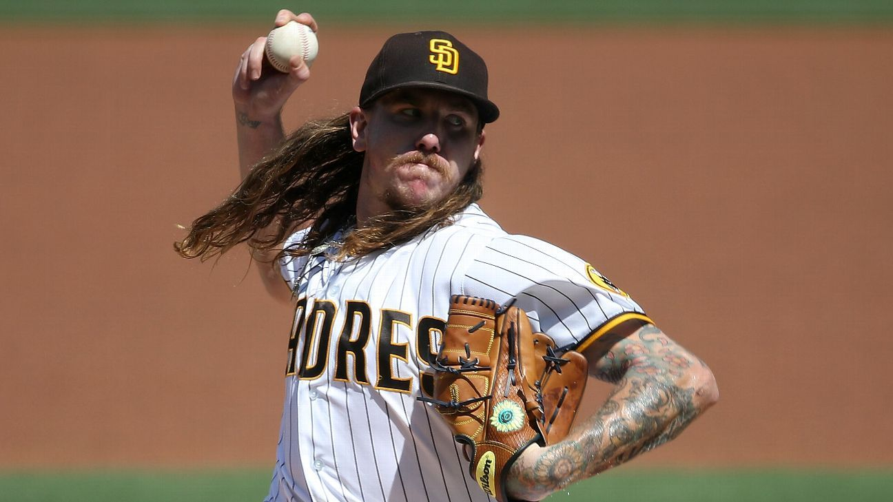 Injured starters Mike Clevinger, Dinelson Lamet not on San Diego Padres  roster