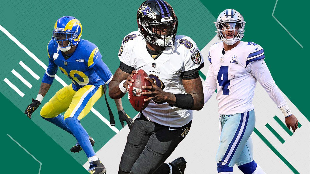 NFL Future Power Rankings 2021 | RWA Sportswear