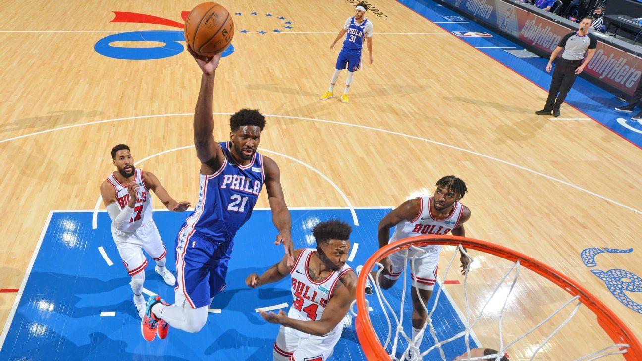 Philadelphia 76ers' Joel Embiid drops career-high 50 in win vs. Chicago Bulls - ESPN India