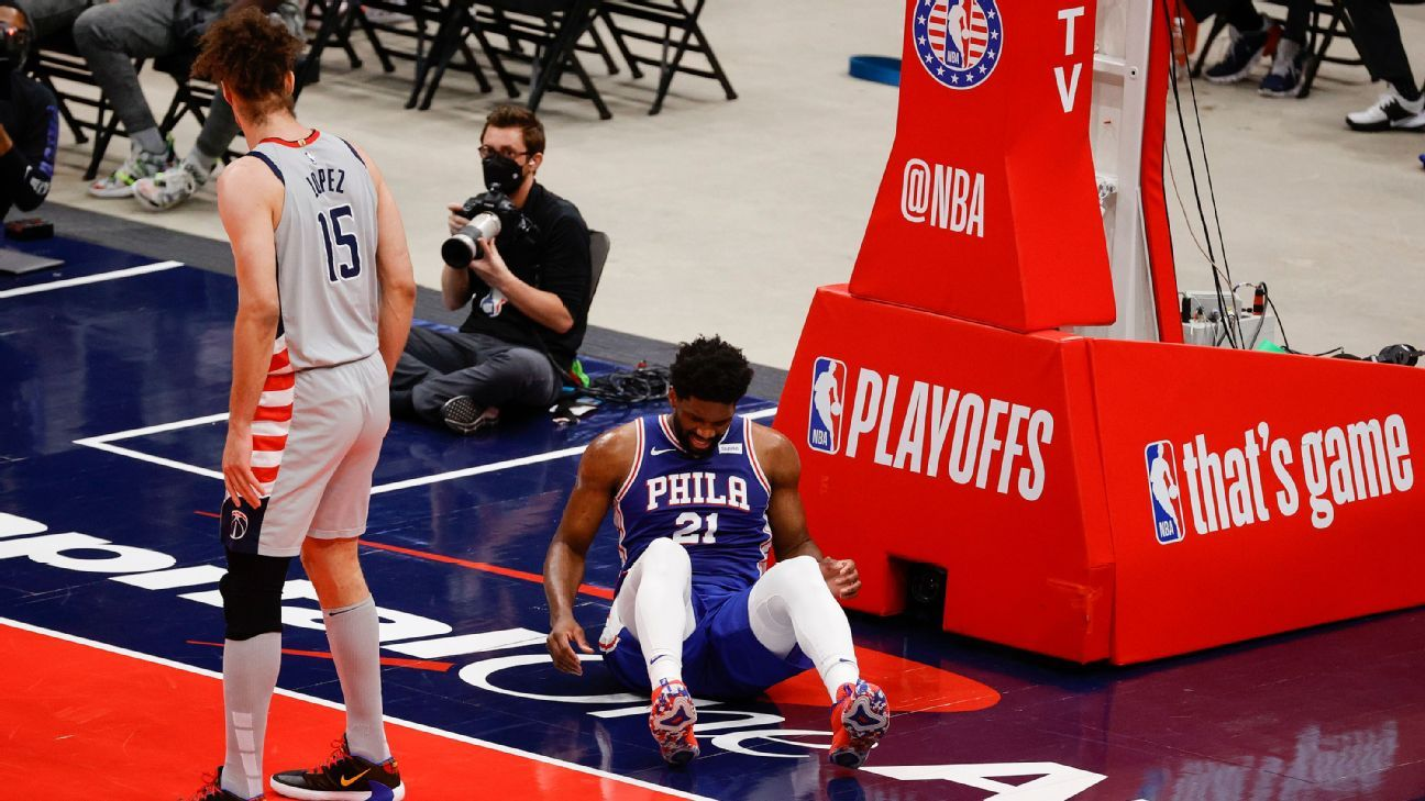 Philadelphia 76ers' Joel Embiid ruled out of Game 4 vs. Wizards with right knee soreness – ESPN