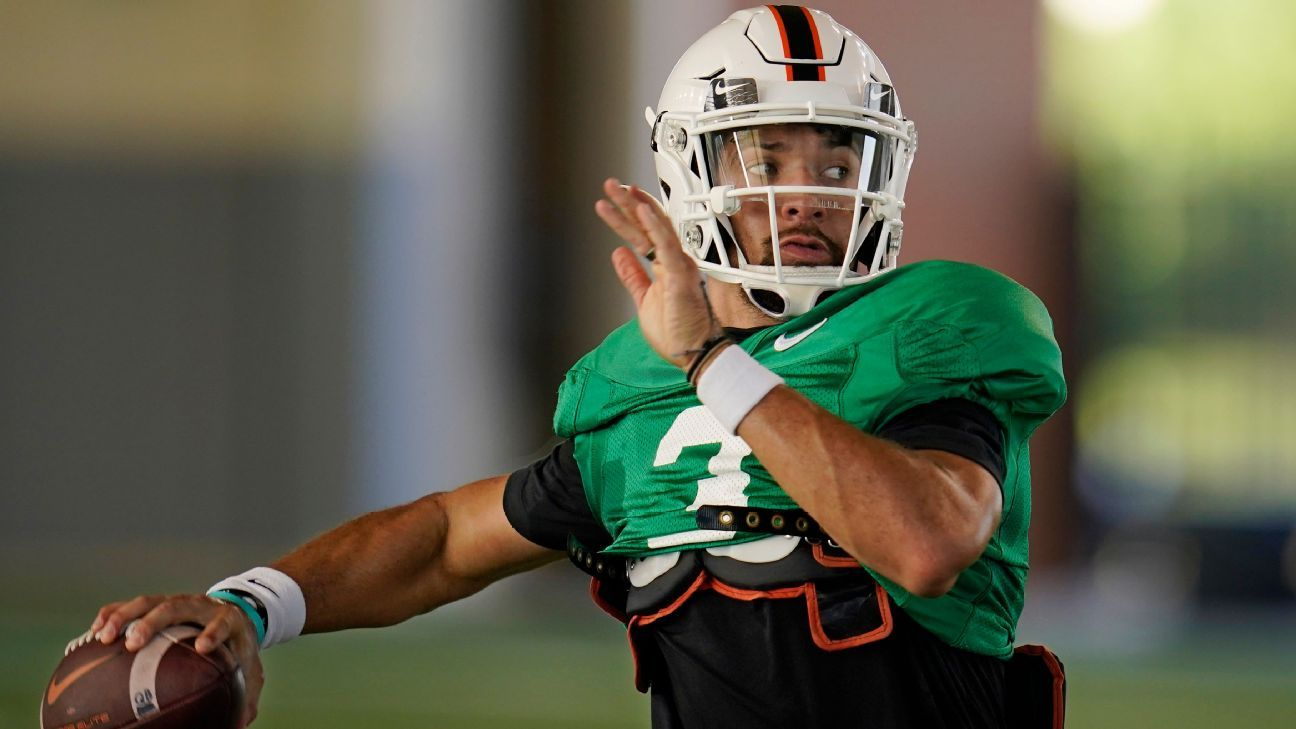 Spencer Sanders out for Oklahoma State opener; QB in COVID-19 protocols, per sources