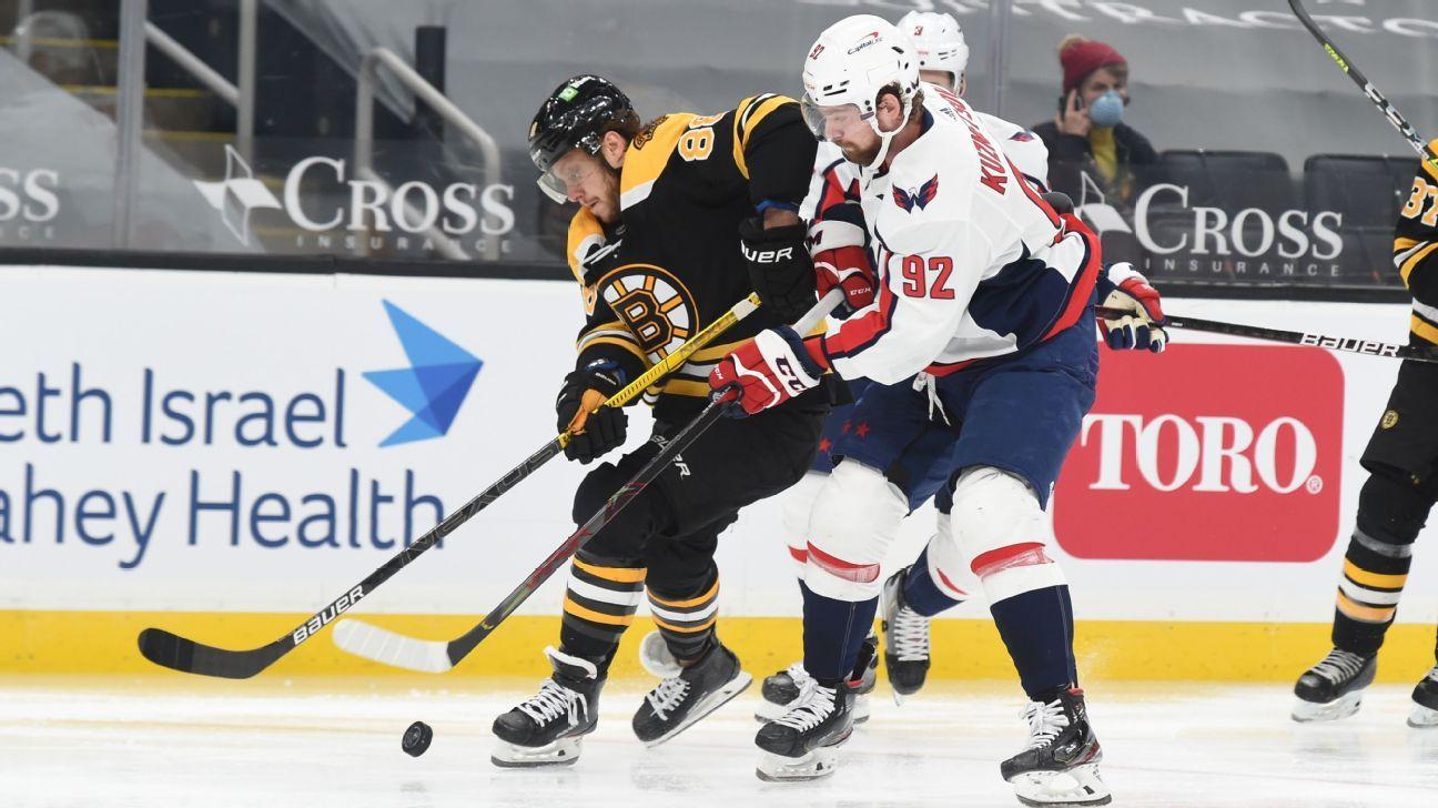 NHL Playoff Watch Daily: Capitals, Bruins in key Sunday showdown